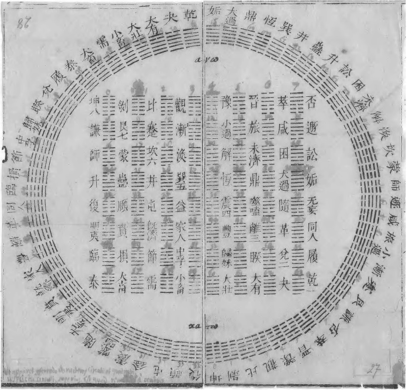 Diagram_of_I_Ching_hexagrams_owned_by_Gottfried_Wilhelm_Leibniz,_1701 Perkins, Franklin. Leibniz and China: A Commerce of Light. Cambridge: Cambridge UP, 2004. 117. Print.